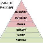 マズローの6段階理論から仕事のやり甲斐を考えてみる