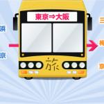 エイプリルフールですが、わたし大阪転勤になりました。